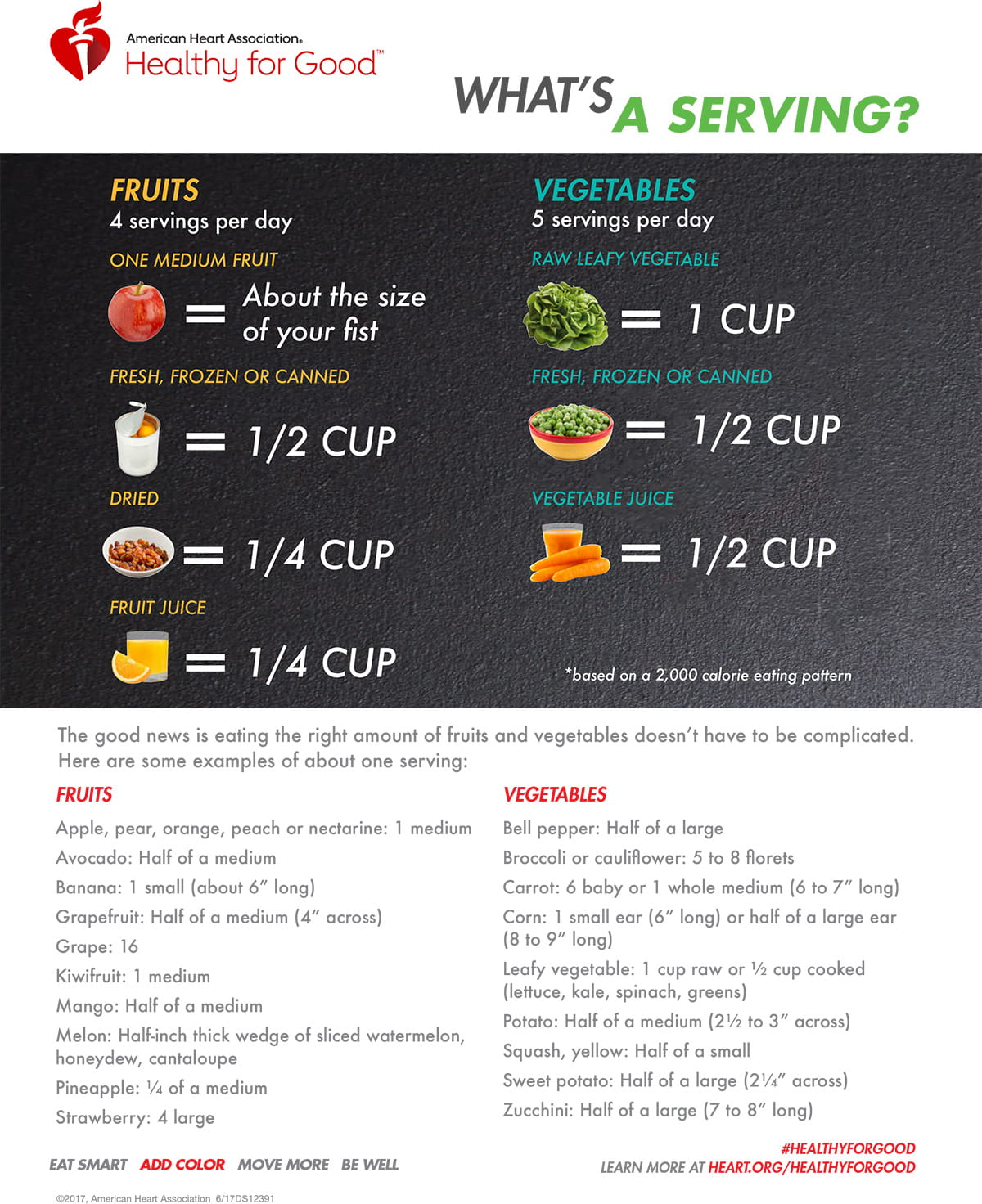 Fruits and Vegetables Serving Size infographic