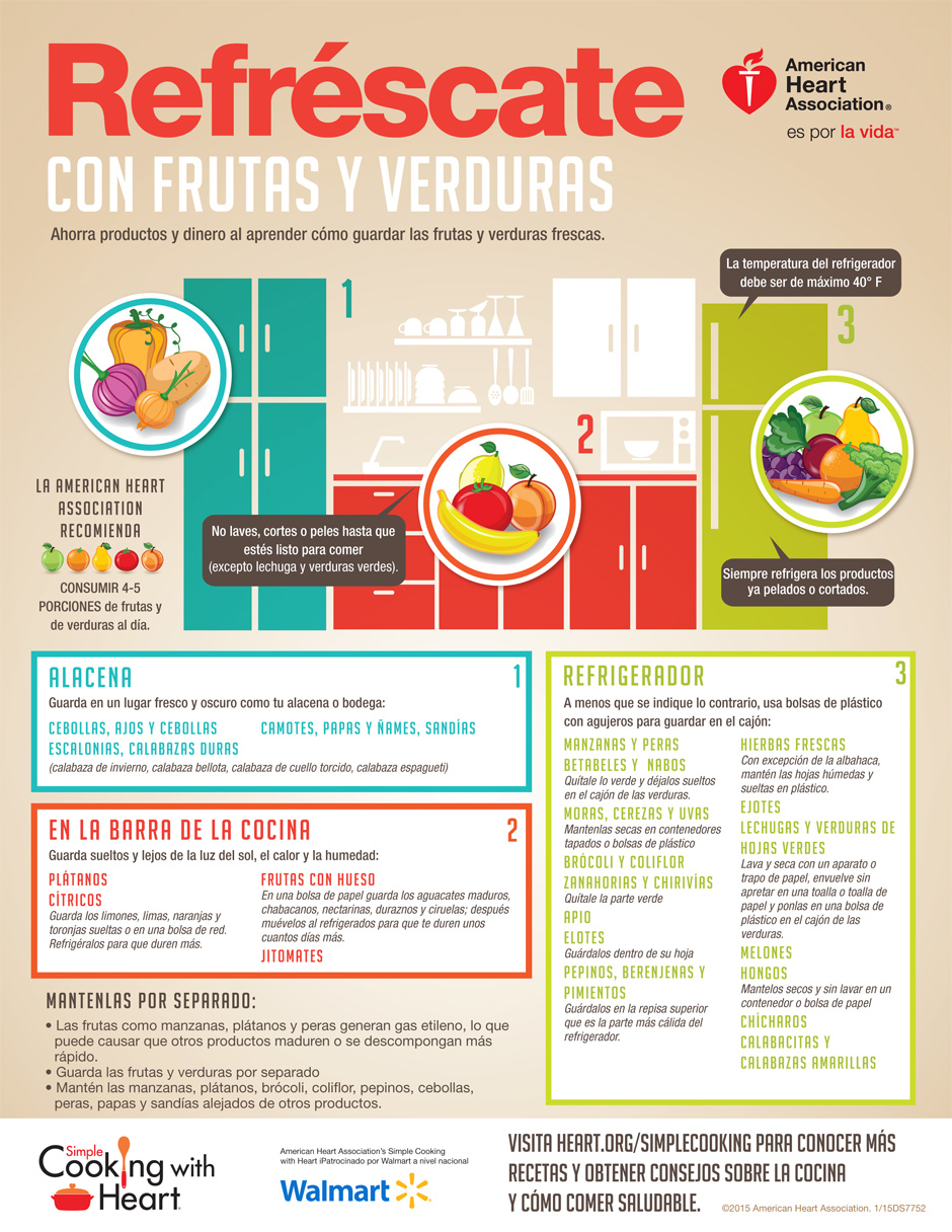 Produce Storage Spanish Infograp[hic