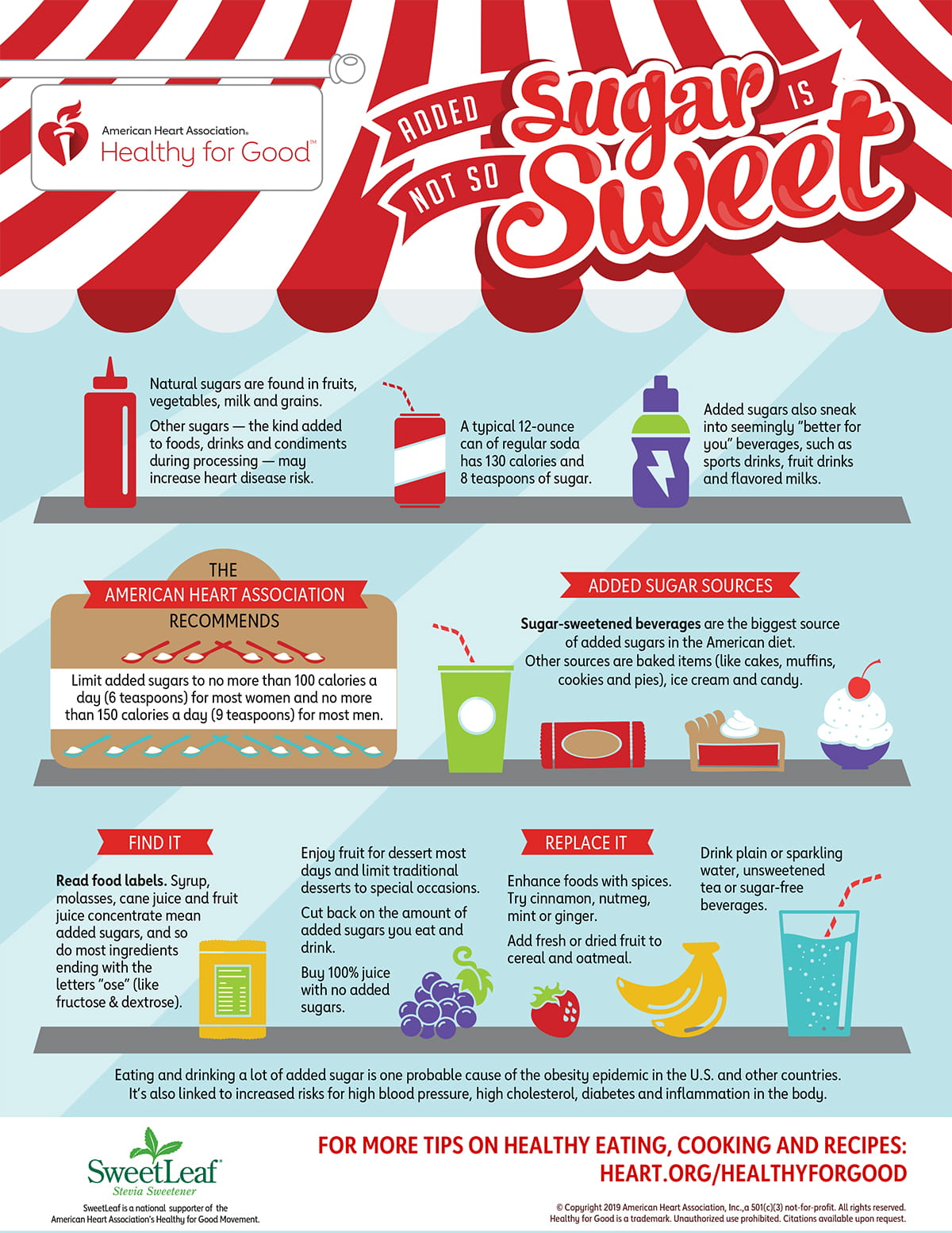 added sugar is not so sweet infographic